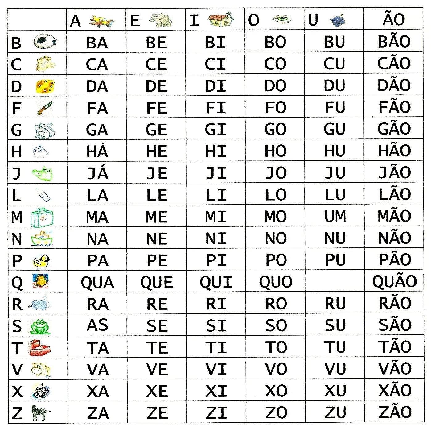 Conhecido silabário | ENSINAR E APRENDER - TEACH AND LEARN MK07